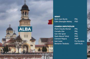 Candidații județului Alba