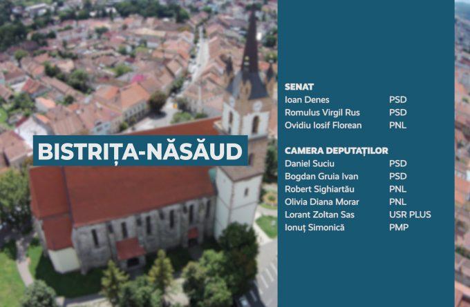 Candidații județului Bistrița-Năsăud