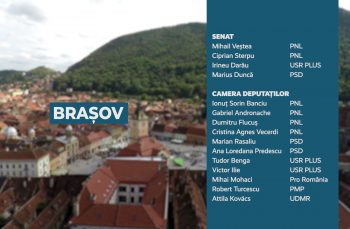 Candidații județului Brașov
