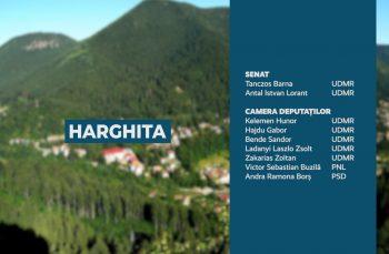 Candidații județului Harghita