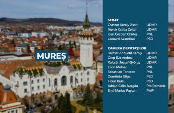 Candidații județului Mureș