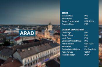 Candidații județului Arad