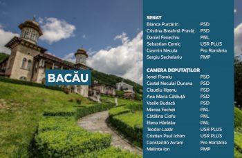 Candidații județului Bacău