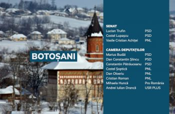 Candidații județului Botoșani