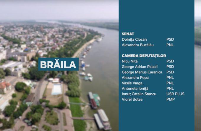 Candidații județului Brăila