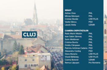 Candidații județului Cluj