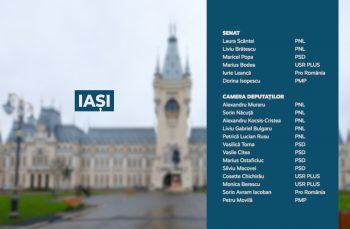 Candidații județului Iași