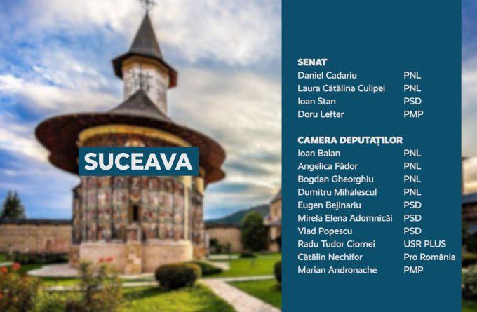 Candidații județului Suceava